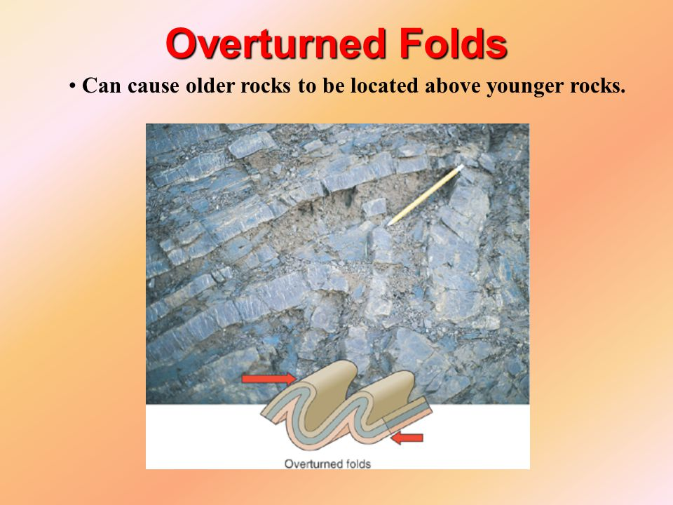 Overturned Folds Can cause older rocks to be located above younger rocks.