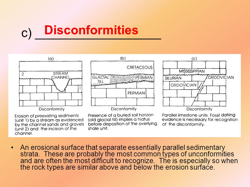c) __________________ An erosional surface that separate essentially parallel sedimentary strata.