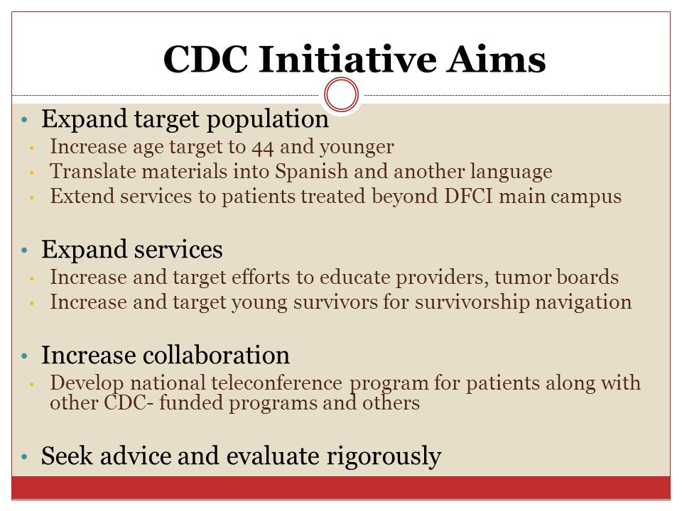 CDC Initiative Aims Expand target population Increase age target to 44 and younger Translate materials into Spanish and another language Extend services to patients treated beyond DFCI main campus Expand services Increase and target efforts to educate providers, tumor boards Increase and target young survivors for survivorship navigation Increase collaboration Develop national teleconference program for patients along with other CDC- funded programs and others Seek advice and evaluate rigorously