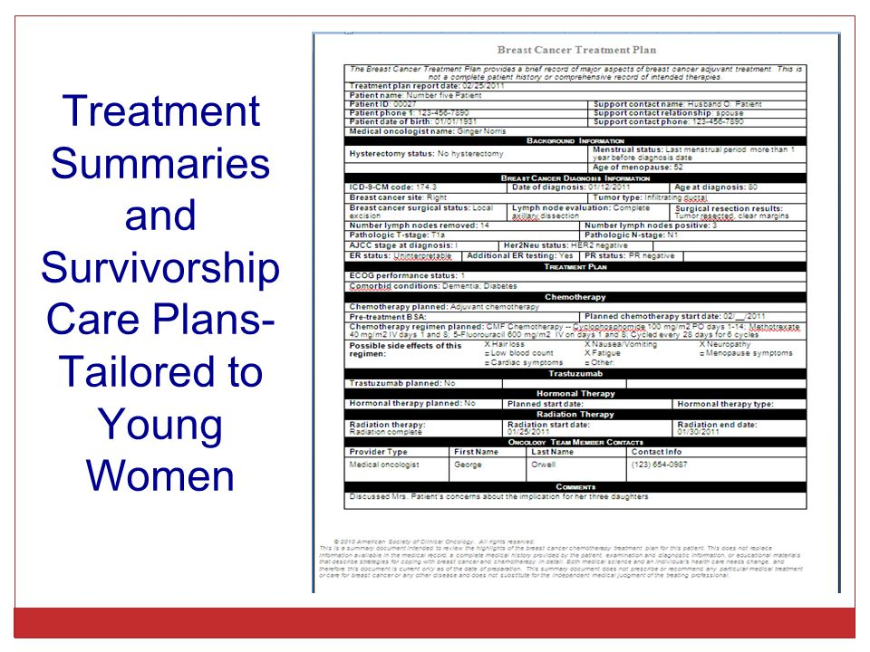 Treatment Summaries and Survivorship Care Plans- Tailored to Young Women