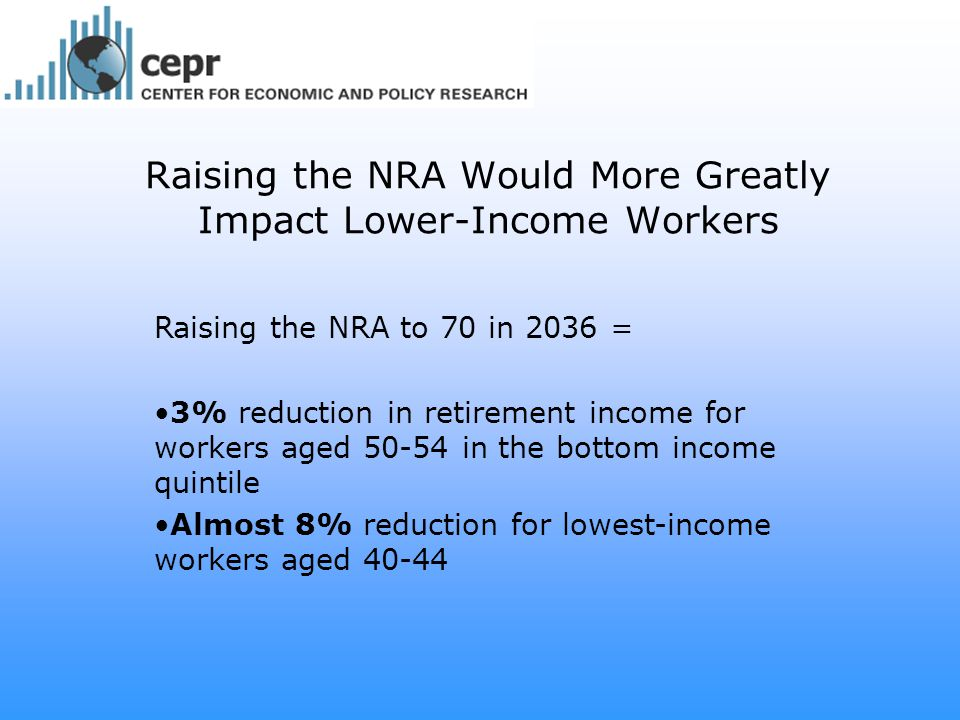 Percentage Change in Annual Income due to Raising the NRA, 40-44 Age Cohort, by Income Quintile