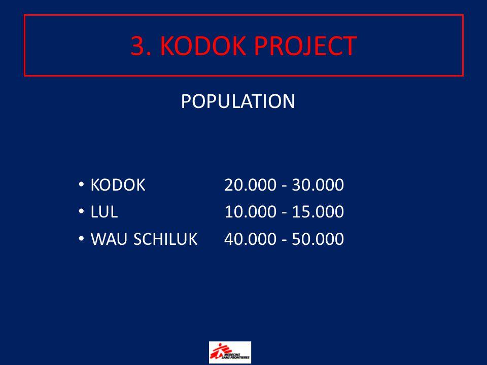3. KODOK PROJECT POPULATION KODOK20.000 - 30.000 LUL10.000 - 15.000 WAU SCHILUK40.000 - 50.000