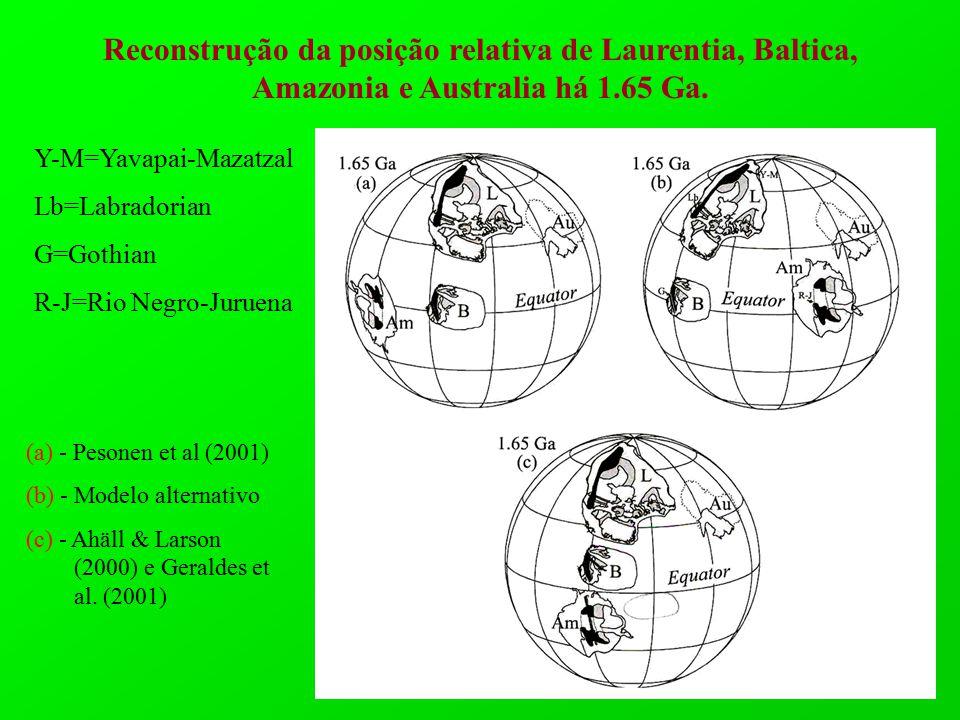 Reconstrução da posição relativa de Laurentia, Baltica, Amazonia e Australia há 1.65 Ga. Y-M=Yavapai-Mazatzal Lb=Labradorian G=Gothian R-J=Rio Negro-J