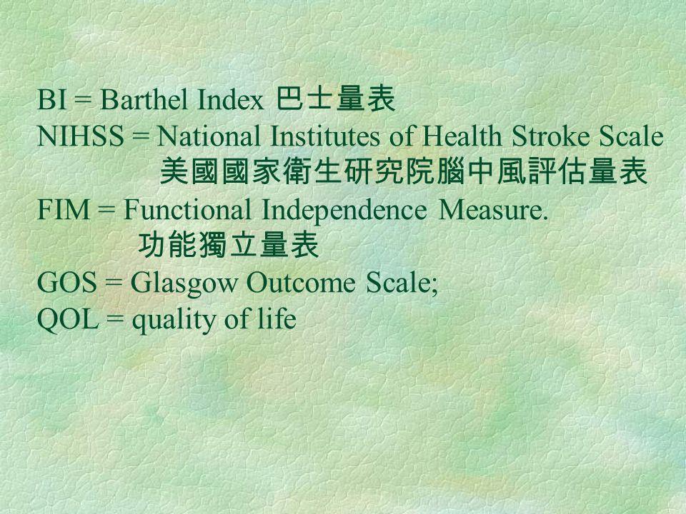 BI = Barthel Index 巴士量表 NIHSS = National Institutes of Health Stroke Scale 美國國家衛生研究院腦中風評估量表 FIM = Functional Independence Measure. 功能獨立量表 GOS = Glasgo