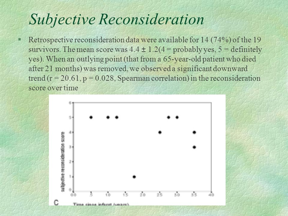 Subjective Reconsideration §Retrospective reconsideration data were available for 14 (74%) of the 19 survivors.