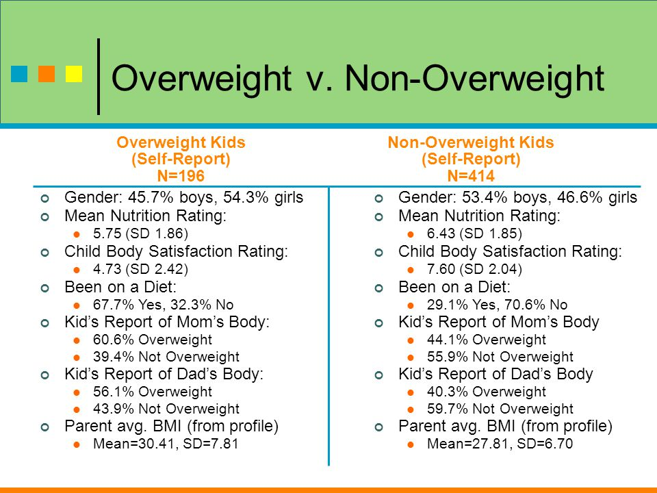 Overweight v.