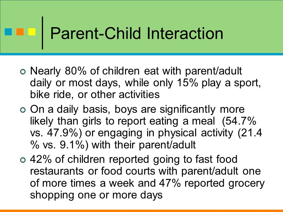 Parent-Child Interaction Nearly 80% of children eat with parent/adult daily or most days, while only 15% play a sport, bike ride, or other activities On a daily basis, boys are significantly more likely than girls to report eating a meal (54.7% vs.