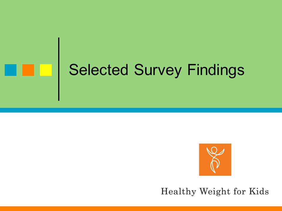 Selected Survey Findings