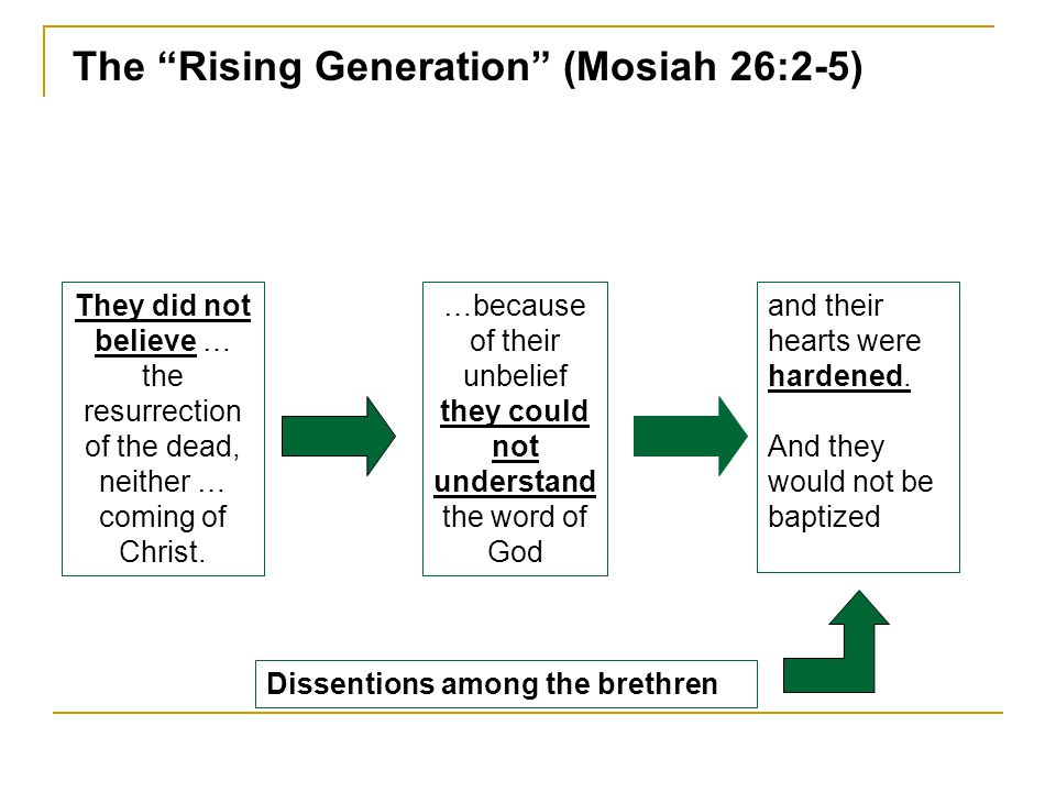 "They did not believe … the resurrection of the dead, neither … coming of Christ. The ""Rising Generation"" (Mosiah 26:2-5) …because of their unbelief th"