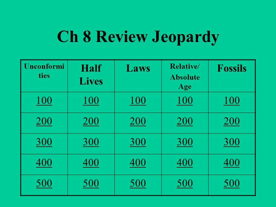 Ch 8 Review Jeopardy Unconformi ties Half Lives Laws Relative/ Absolute Age Fossils 100 200 300 400 500