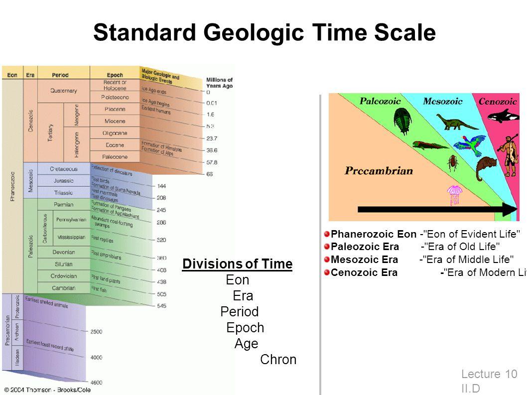 Standard Geologic Time Scale Lecture 10 II.D Divisions of Time Eon Era Period Epoch Age Chron Phanerozoic Eon - Eon of Evident Life Paleozoic Era - Era of Old Life Mesozoic Era - Era of Middle Life Cenozoic Era - Era of Modern Life
