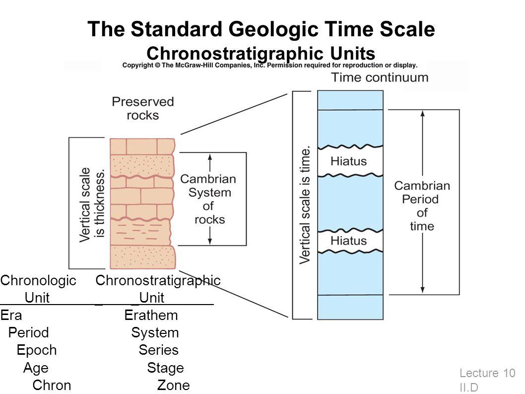 Lecture 10 II.D The Standard Geologic Time Scale Chronostratigraphic Units ChronologicChronostratigraphic Unit _ _Unit Era Erathem Period System Epoch Series Age Stage Chron Zone