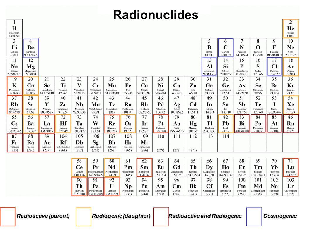 Radionuclides Radioactive (parent) Radiogenic (daughter) Radioactive and Radiogenic Cosmogenic