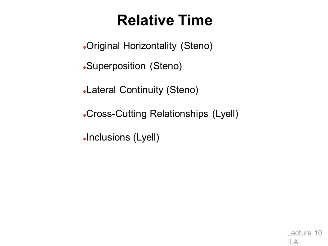 Relative Time Lecture 10 II.A Original Horizontality (Steno) Superposition (Steno) Lateral Continuity (Steno) Cross-Cutting Relationships (Lyell) Inclusions (Lyell)