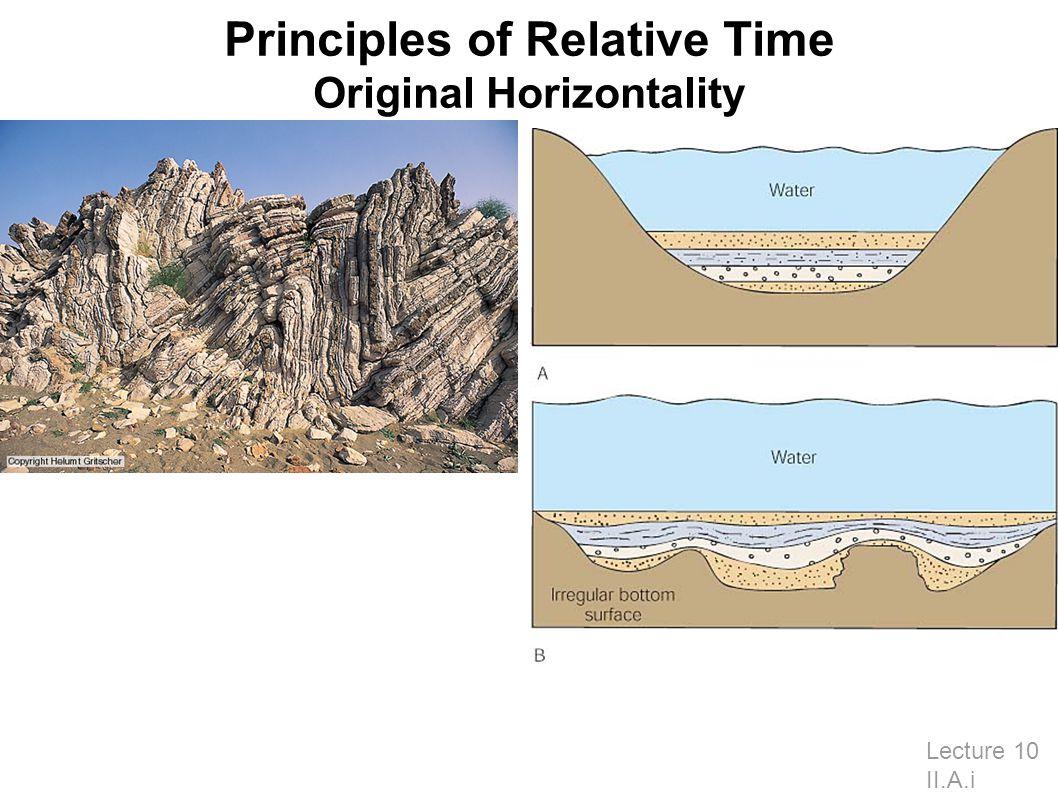 Principles of Relative Time Original Horizontality Lecture 10 II.A.i