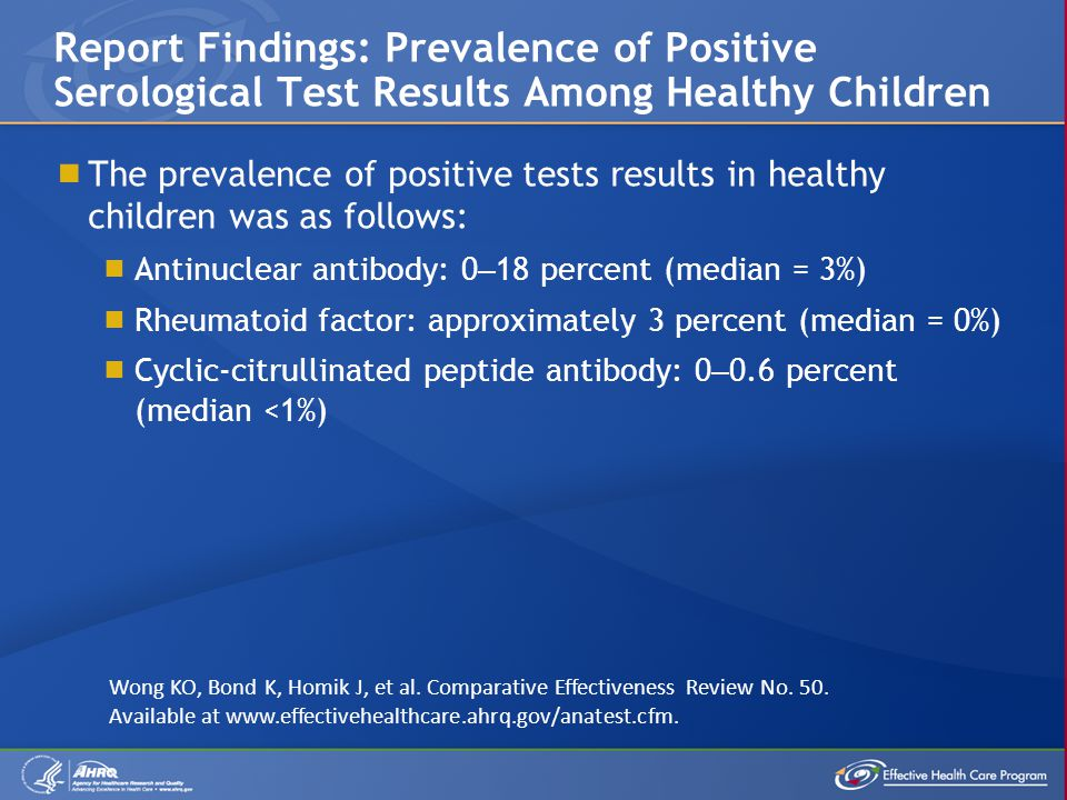  The prevalence of positive tests results in healthy children was as follows:  Antinuclear antibody: 0 – 18 percent (median = 3%)  Rheumatoid factor: approximately 3 percent (median = 0%)  Cyclic-citrullinated peptide antibody: 0 – 0.6 percent (median <1%) Report Findings: Prevalence of Positive Serological Test Results Among Healthy Children Wong KO, Bond K, Homik J, et al.
