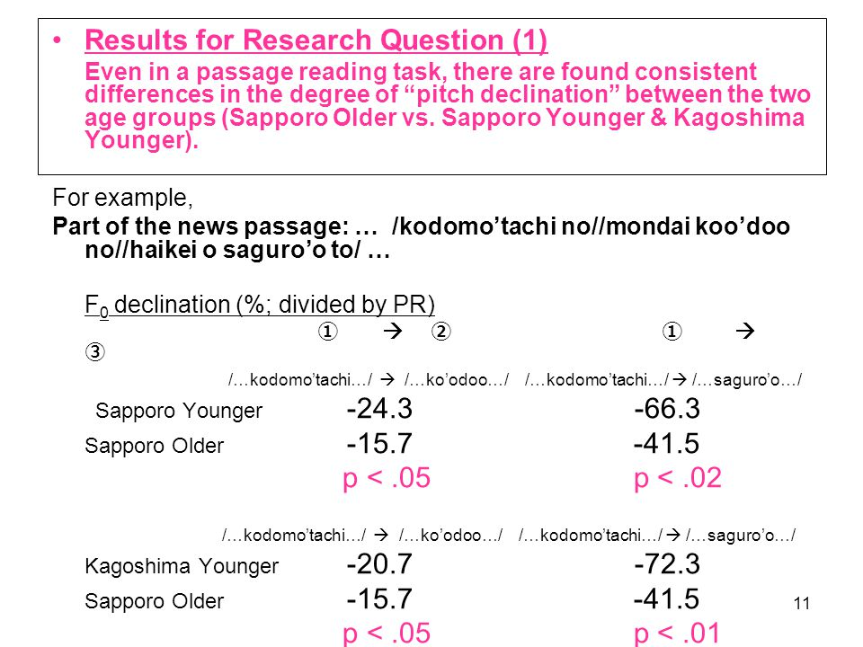 11 Results for Research Question (1) Even in a passage reading task, there are found consistent differences in the degree of pitch declination between the two age groups (Sapporo Older vs.