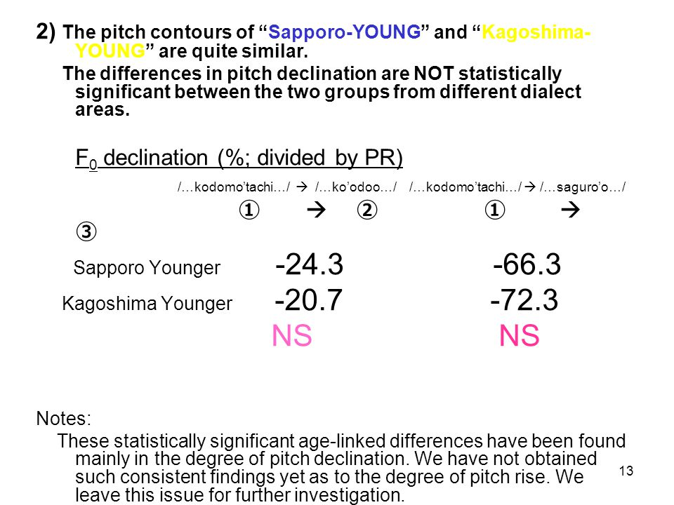 """13 2) The pitch contours of """"Sapporo-YOUNG"""" and """"Kagoshima- YOUNG"""" are quite similar. The differences in pitch declination are NOT statistically signi"""