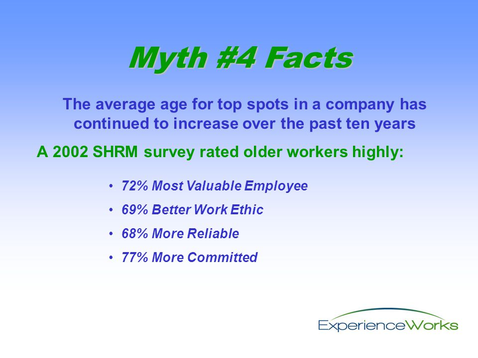 The average age for top spots in a company has continued to increase over the past ten years A 2002 SHRM survey rated older workers highly: Myth #4 Facts 72% Most Valuable Employee 69% Better Work Ethic 68% More Reliable 77% More Committed