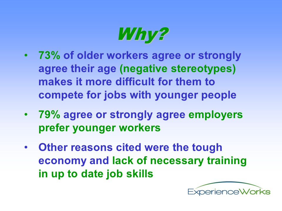 73% of older workers agree or strongly agree their age (negative stereotypes) makes it more difficult for them to compete for jobs with younger people 79% agree or strongly agree employers prefer younger workers Other reasons cited were the tough economy and lack of necessary training in up to date job skills Why