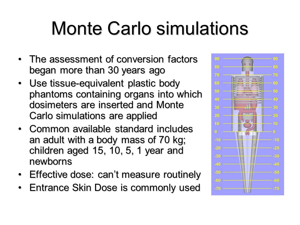 Monte Carlo simulations The assessment of conversion factors began more than 30 years agoThe assessment of conversion factors began more than 30 years