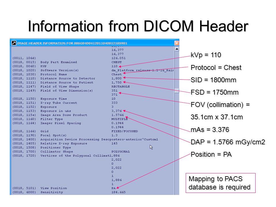 Information from DICOM Header kVp = 110 Protocol = Chest SID = 1800mm FSD = 1750mm FOV (collimation) = 35.1cm x 37.1cm mAs = 3.376 DAP = 1.5766 mGy/cm