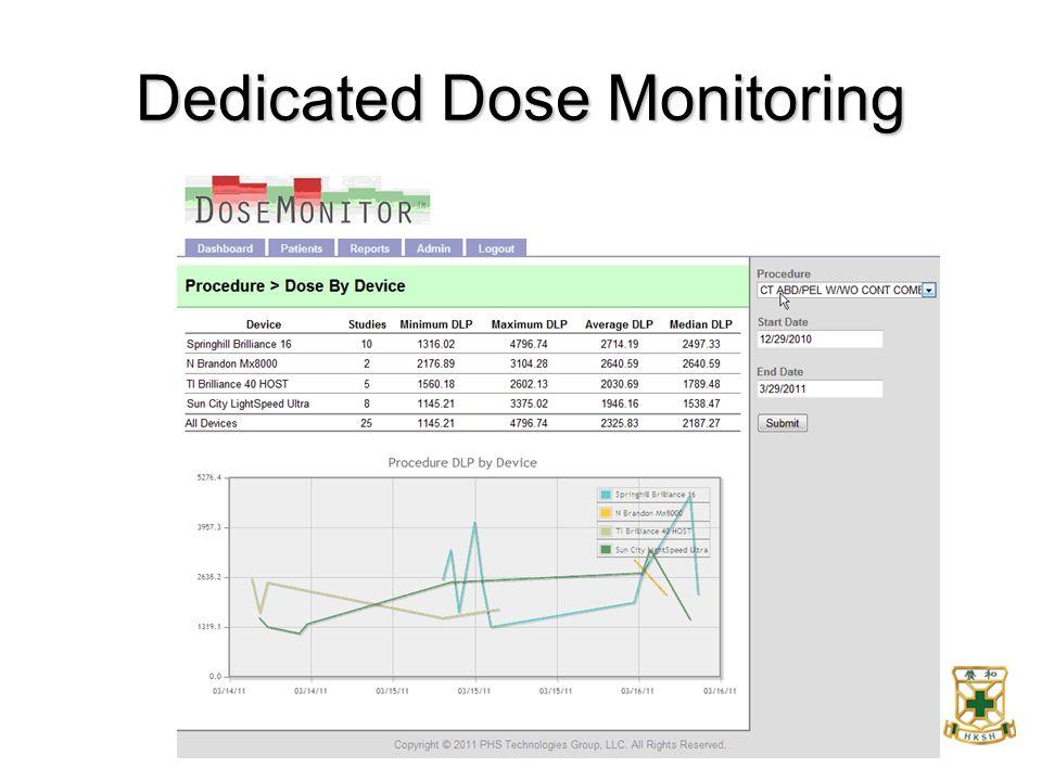 Dedicated Dose Monitoring