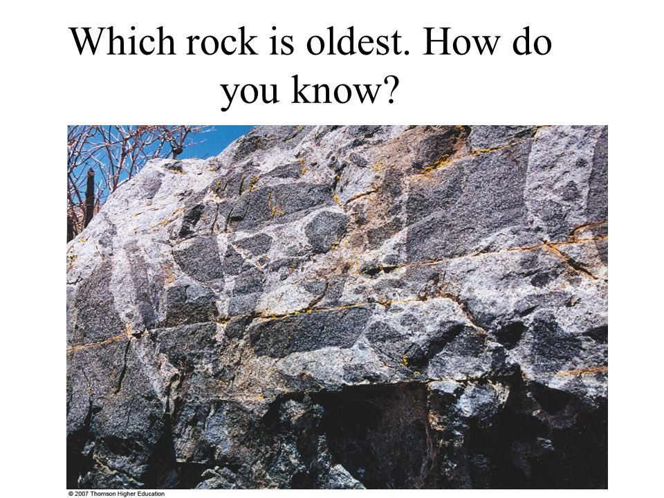 Which rock is oldest. How do you know?