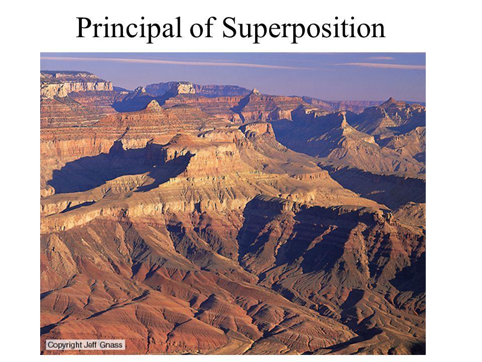 Principal of Superposition
