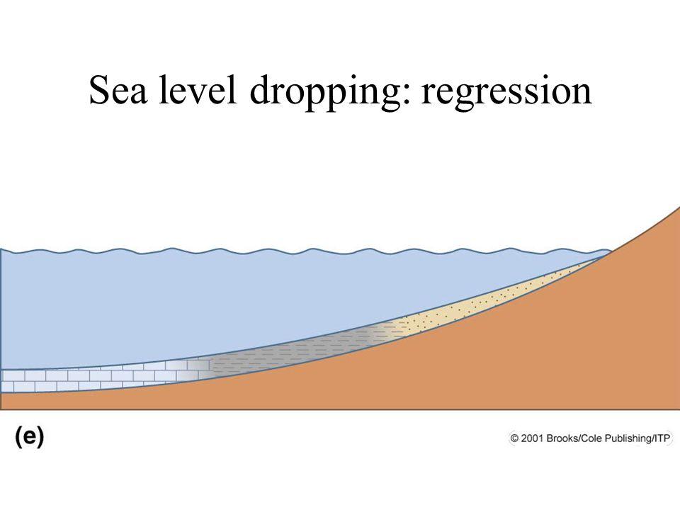 Sea level dropping: regression