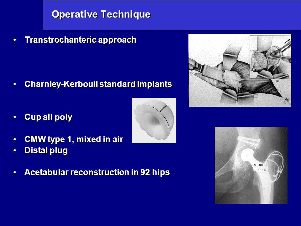Operative Technique : femoral implant Implants design SurfaceSection Neck diamete r (mm) Hips MK I PolishedQuadrangular13139 CMK 2 MattOval1351 MK III PolishedQuadrangular1027 CMK 3 MattOval1070 Polished 166 Matt 121