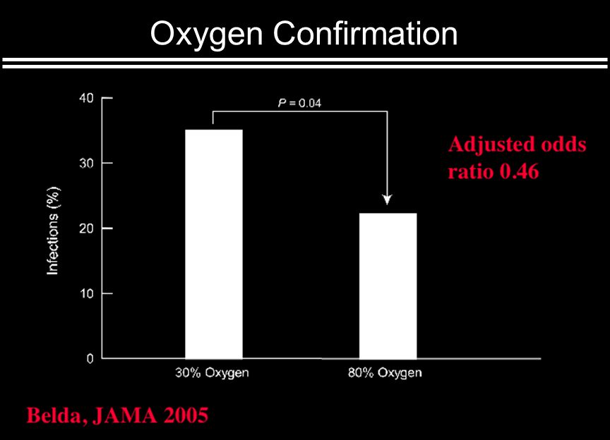 Oxygen Confirmation