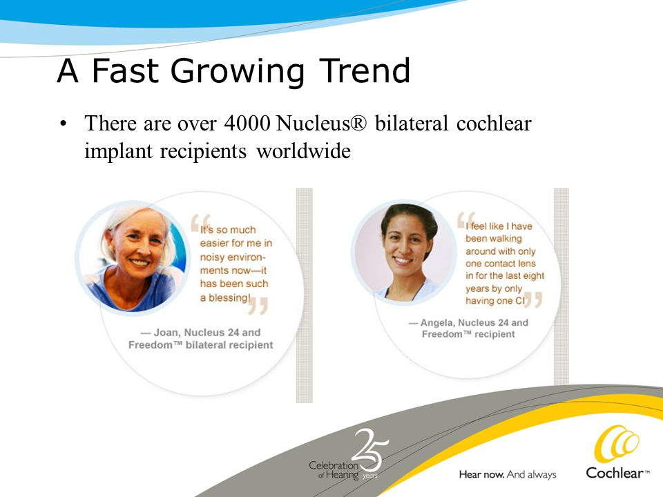 A Fast Growing Trend There are over 4000 Nucleus® bilateral cochlear implant recipients worldwide