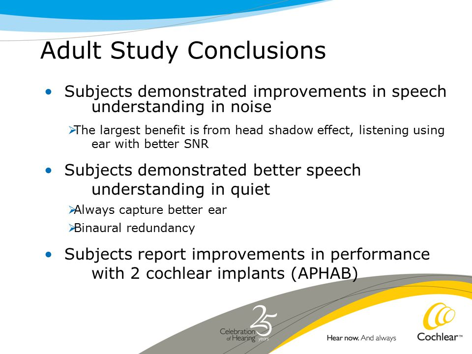 Adult Study Conclusions Subjects demonstrated improvements in speech understanding in noise  The largest benefit is from head shadow effect, listening using ear with better SNR Subjects demonstrated better speech understanding in quiet  Always capture better ear  Binaural redundancy Subjects report improvements in performance with 2 cochlear implants (APHAB)