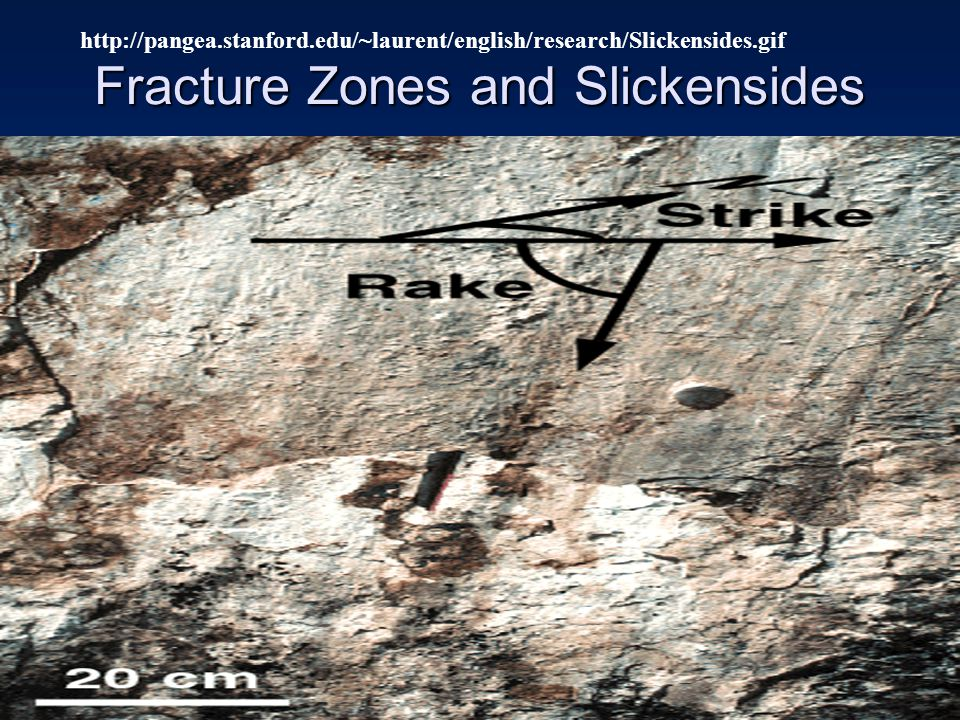 Fracture Zones and Slickensides http://pangea.stanford.edu/~laurent/english/research/Slickensides.gif