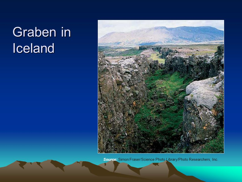 Graben in Iceland Source: Simon Fraser/Science Photo Library/Photo Researchers, Inc.