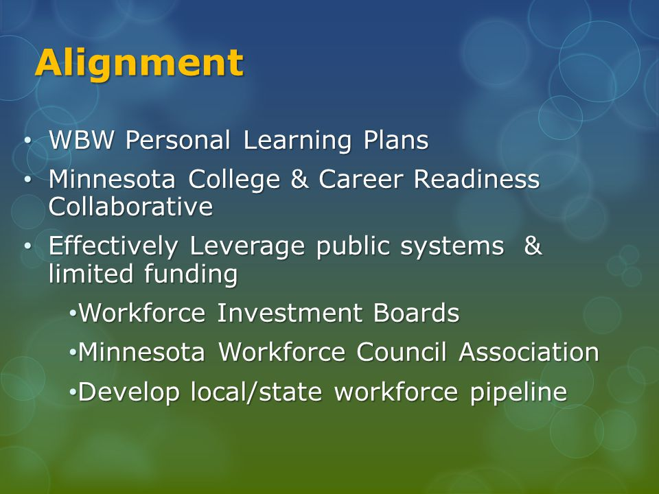 Alignment WBW Personal Learning Plans WBW Personal Learning Plans Minnesota College & Career Readiness Collaborative Minnesota College & Career Readiness Collaborative Effectively Leverage public systems & limited funding Effectively Leverage public systems & limited funding Workforce Investment Boards Workforce Investment Boards Minnesota Workforce Council Association Minnesota Workforce Council Association Develop local/state workforce pipeline Develop local/state workforce pipeline