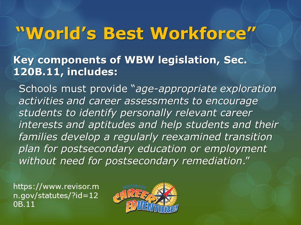 World's Best Workforce Key components of WBW legislation, Sec.