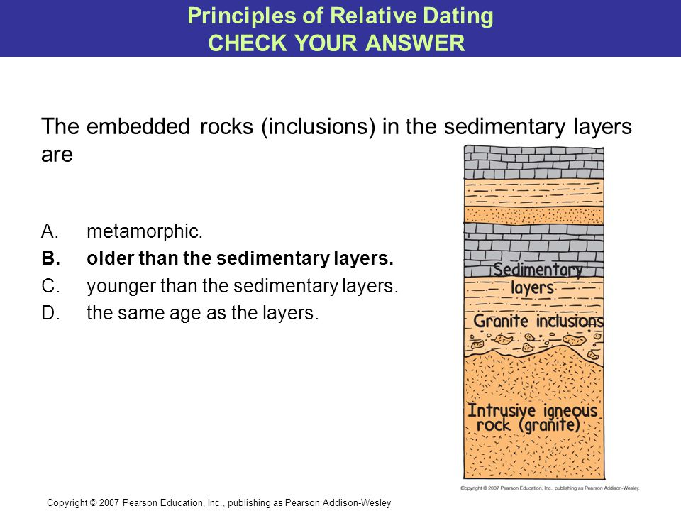 Copyright © 2007 Pearson Education, Inc., publishing as Pearson Addison-Wesley The embedded rocks (inclusions) in the sedimentary layers are A.metamorphic.