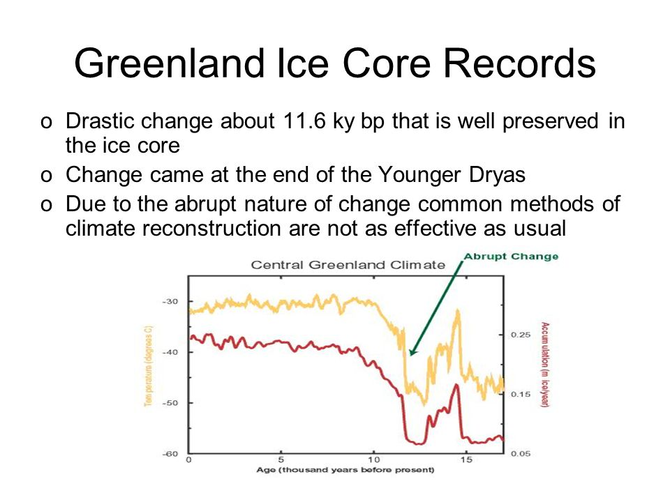 Methane oIn the Greenland ice core, very high levels of methane were found along this time period oMethane suggests high precipitation in methane producing regions oIn order to better understand what mechanisms are driving this, the chronology of these events is key