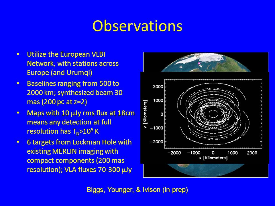 Observations Utilize the European VLBI Network, with stations across Europe (and Urumqi) Baselines ranging from 500 to 2000 km; synthesized beam 30 mas (200 pc at z=2) Maps with 10  Jy rms flux at 18cm means any detection at full resolution has T B >10 5 K 6 targets from Lockman Hole with existing MERLIN imaging with compact components (200 mas resolution); VLA fluxes 70-300  Jy Biggs, Younger, & Ivison (in prep)