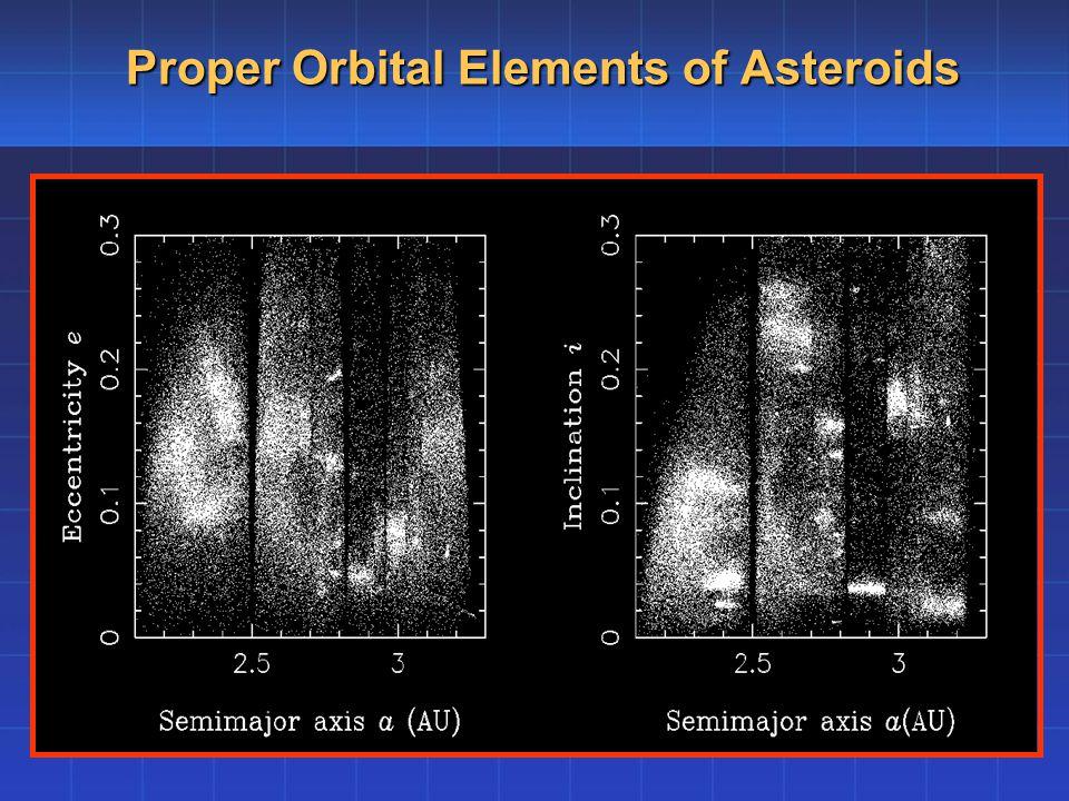 Proper Orbital Elements of Asteroids