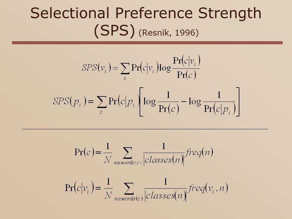 Selectional Preference Strength (SPS) (Resnik, 1996)