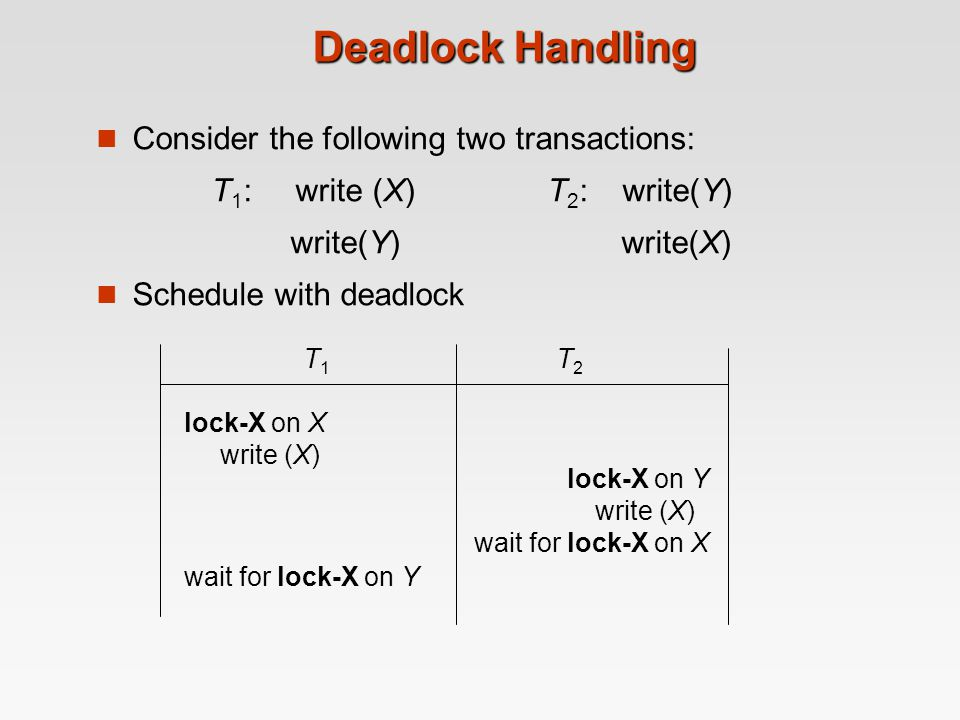 Deadlock Handling Consider the following two transactions: T 1 : write (X) T 2 : write(Y) write(Y) write(X) Schedule with deadlock T1T1 T2T2 lock-X on