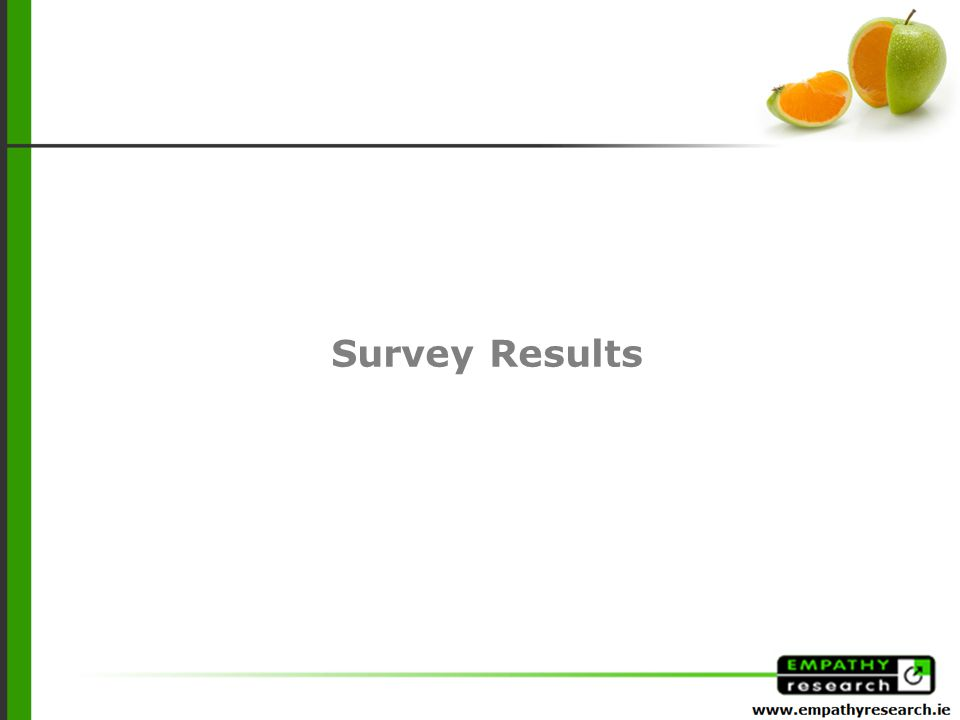 More than two thirds (68%) of participants from Dublin knew that pro rate meant a proportion of.