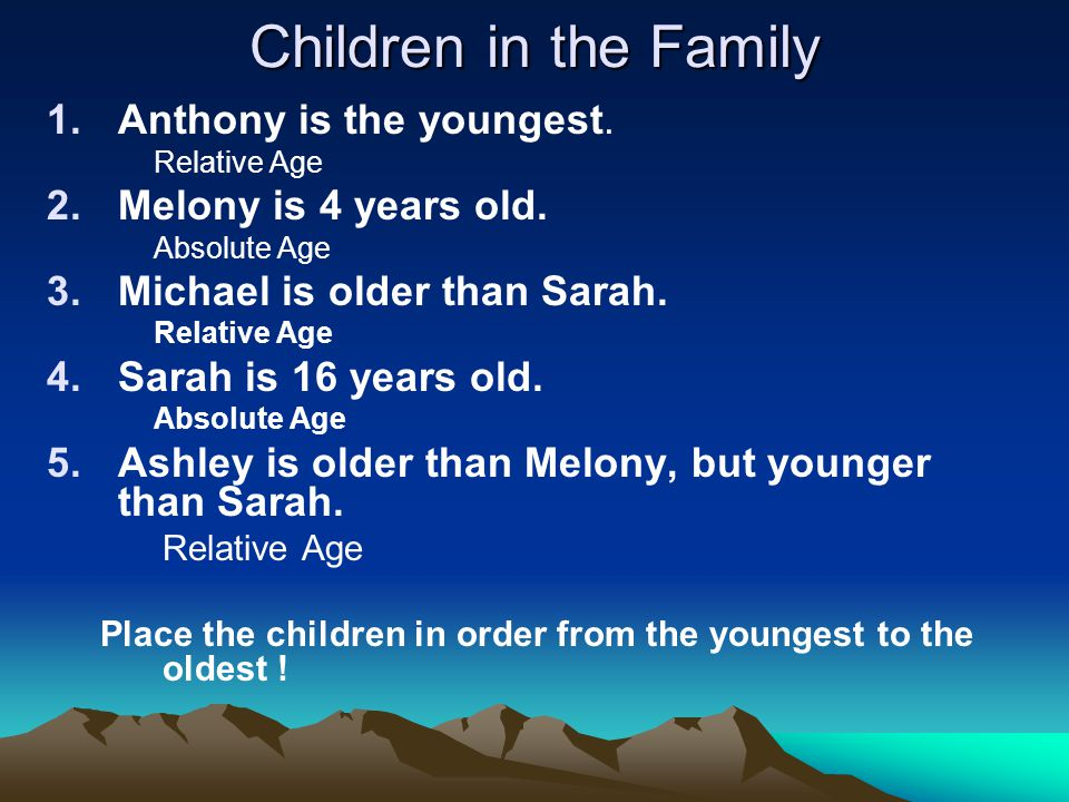 Children in the Family 1.Anthony is the youngest. Relative Age 2.Melony is 4 years old. Absolute Age 3.Michael is older than Sarah. Relative Age 4.Sar