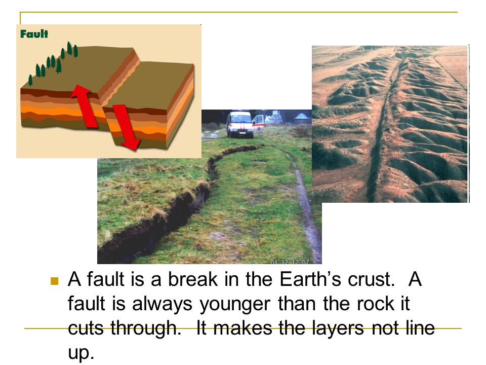 Fault A fault is a break in the Earth's crust. A fault is always younger than the rock it cuts through. It makes the layers not line up.