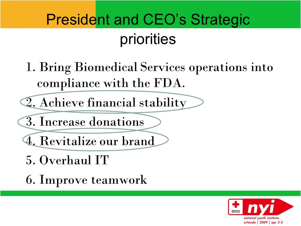 President and CEO's Strategic priorities 1.