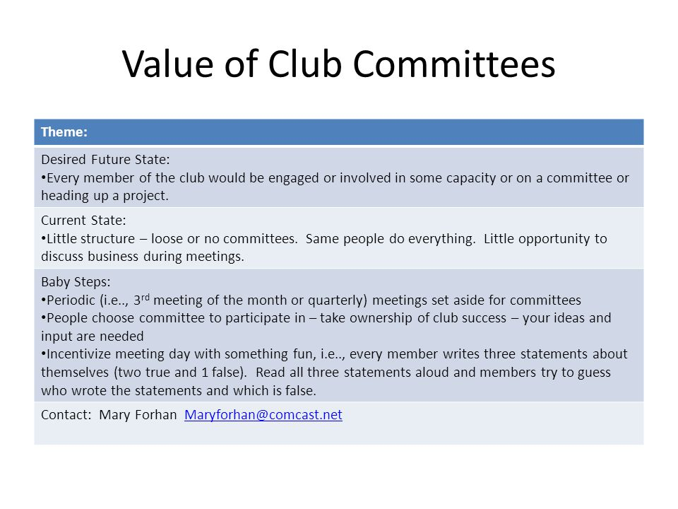 Value of Club Committees Theme: Desired Future State: Every member of the club would be engaged or involved in some capacity or on a committee or heading up a project.