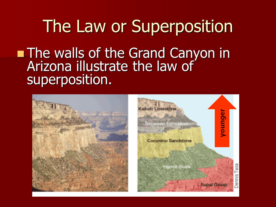 The Law or Superposition The walls of the Grand Canyon in Arizona illustrate the law of superposition. The walls of the Grand Canyon in Arizona illust